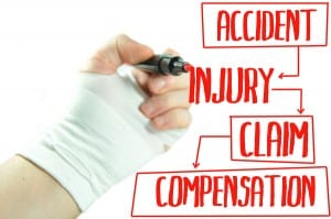 ICBC Injury Lawyer Vancouver